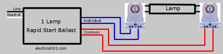 1 Lamp Series Ballast Lampholder Diagram