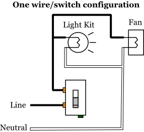 M ceiling Fan Switch Wiring on wire a hunter ceiling fan remote