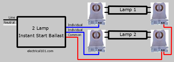 2 Lamp Parallel Ballast Wiring Diagram