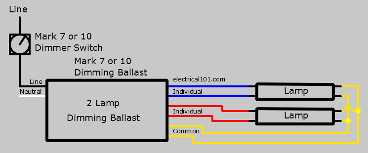2 Lamp Dimming Ballast Wiring Diagram