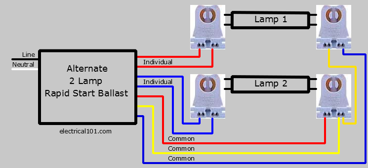 Replace 2 Lamp Series with Parallel Ballast Wiring Diagram 2