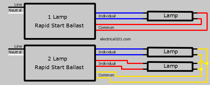 3 Lamp Series Ballast Wiring Diagram (2 Ballasts)