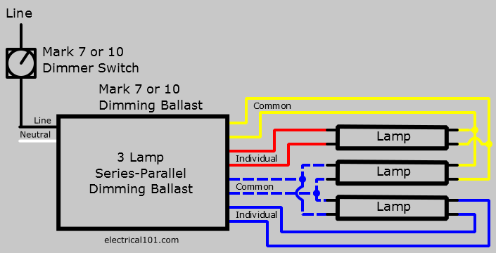3 Lamp Dimming Ballast Wiring Diagram
