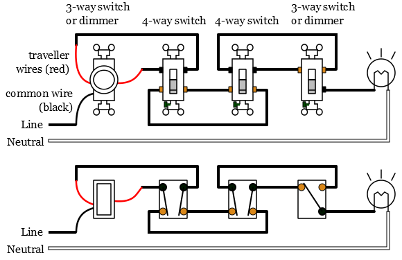 Dimmer with 3 and 4-Way Lighting Wiring Diagram
