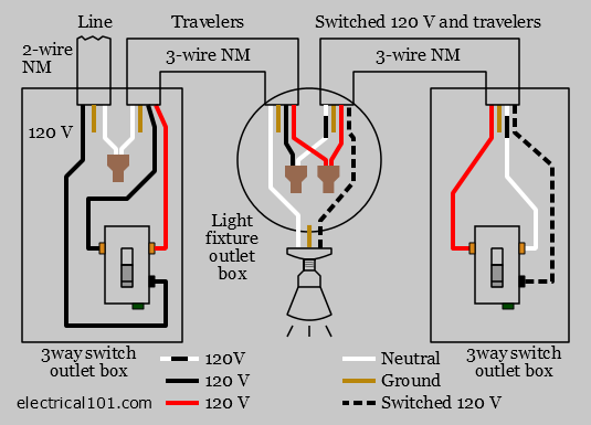 3-way Light Switch Wiring Diagram 3