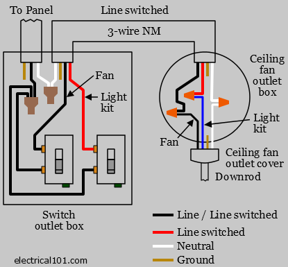 M ceiling Fan Switch Wiring on wiring diagram ceiling fan light kit