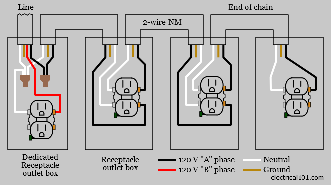 Dedicated Circuit Receptacle Wiring Diagram