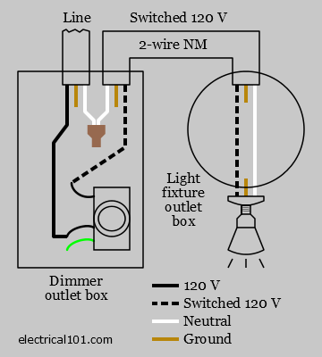 Conventional Dimmer Wiring Diagram