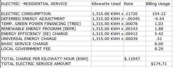 Sample Electric Bill