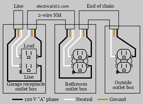 GFCI Load Wiring Diagram