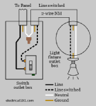 Light Switch Wiring using NM Cable
