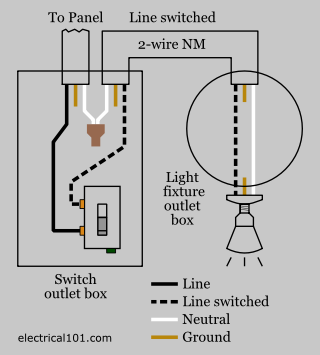 Conventional Light Switch Wiring Diagram