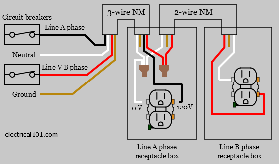 Multi-wire Branch Circuit Open Neutral Diagram 2