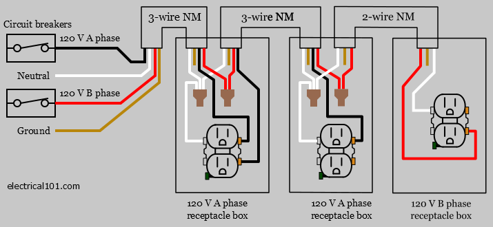 Multi-wire Branch Circuit Correct Wiring
