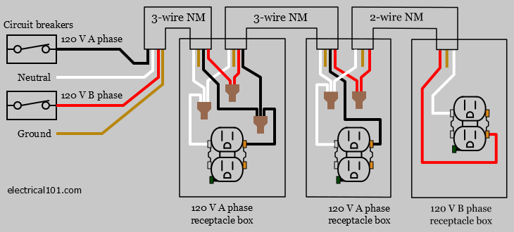 Multi-wire Branch Circuit Preferred Wiring Diagram