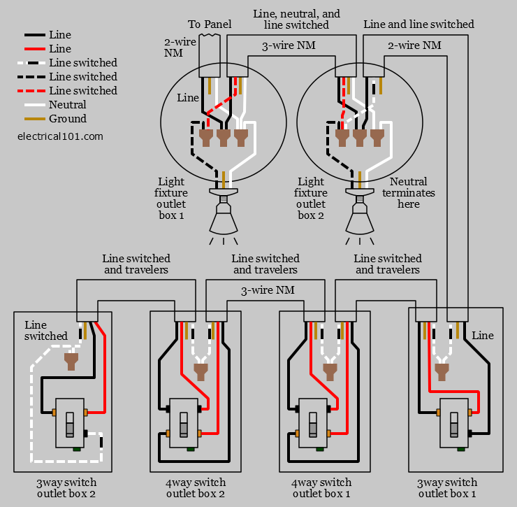 Alternate 4-way Switch Wiring Diagram