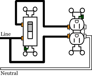 Split Receptacle, Same Circuit