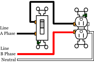 Split Receptacle, Different Circuits