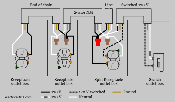 Split Receptacle Wiring Diagram